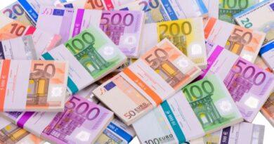 Izmaksātā atbalsta apjoms Covid-19 seku mazināšanai kopbudžeta izdevumos jau pārsniedz 900 miljonus eiro